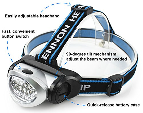 Best LED Headlamp Flashlight w FREE Batteries Great For Indoor Outdoor Use Camping Night Walks Running Hiking Reading Emergency Use  Super Bright Lightweight Comfortable  FREE Report   Satisfaction