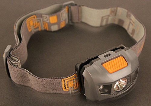 Juligo Headlamp Led Flashlight Camp Stuffs