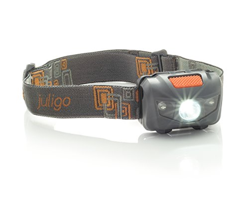 Juligo Headlamp