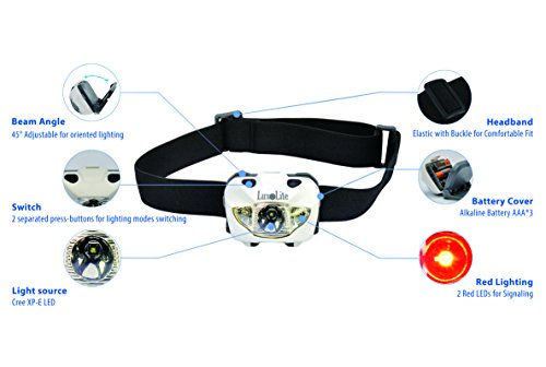 Luxolite White Cree Led Headlamp With Red Night Vision