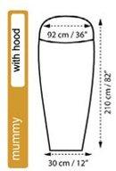 Sea to Summit  Premium Stretch Silk Liner