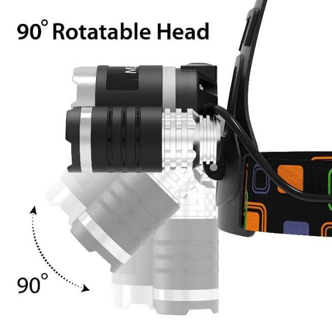 MSForce Headlamp 6000 Lumen Flashlight